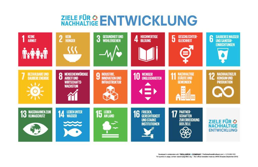 Icons der 17 Ziele für Nachhaltige Entwicklung